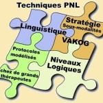 Formation Technicien PNL Tunisie